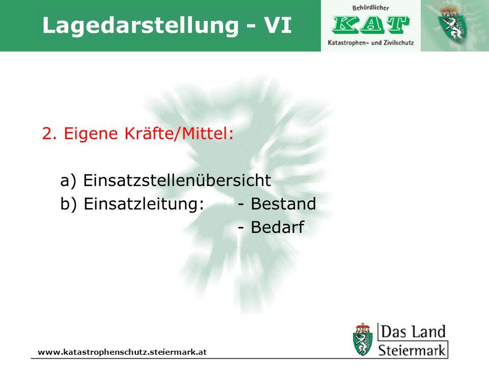Lagedarstellung - VI 2. Eigene Kräfte/Mittel: