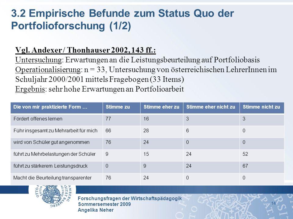 3.2 Empirische Befunde zum Status Quo der Portfolioforschung (1/2)