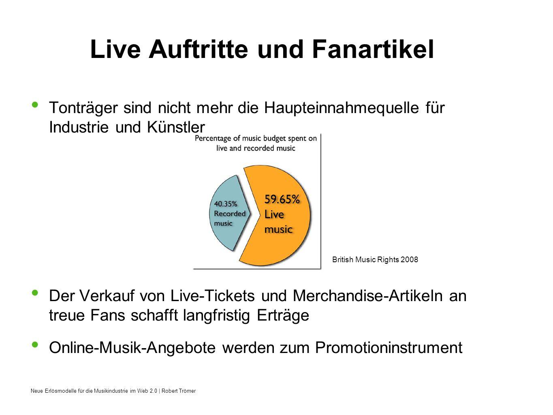 Live Auftritte und Fanartikel