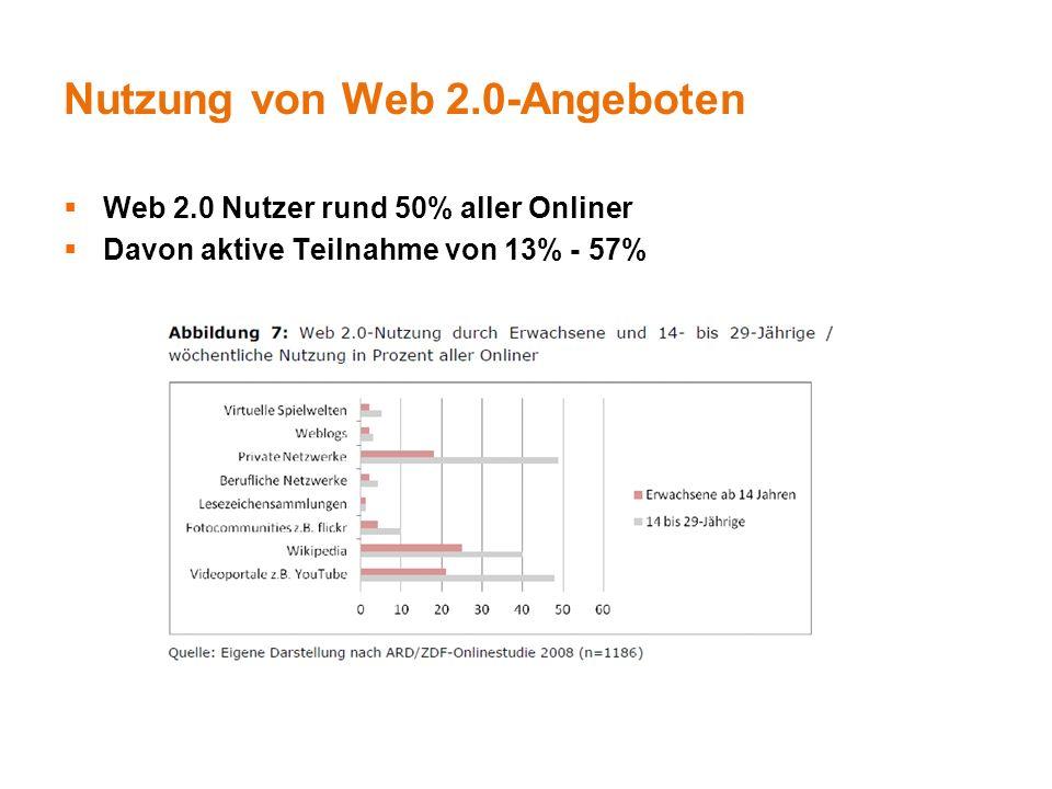 Nutzung von Web 2.0-Angeboten