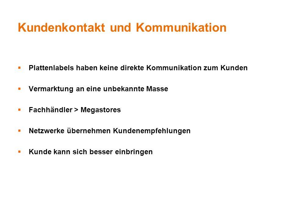 Kundenkontakt und Kommunikation