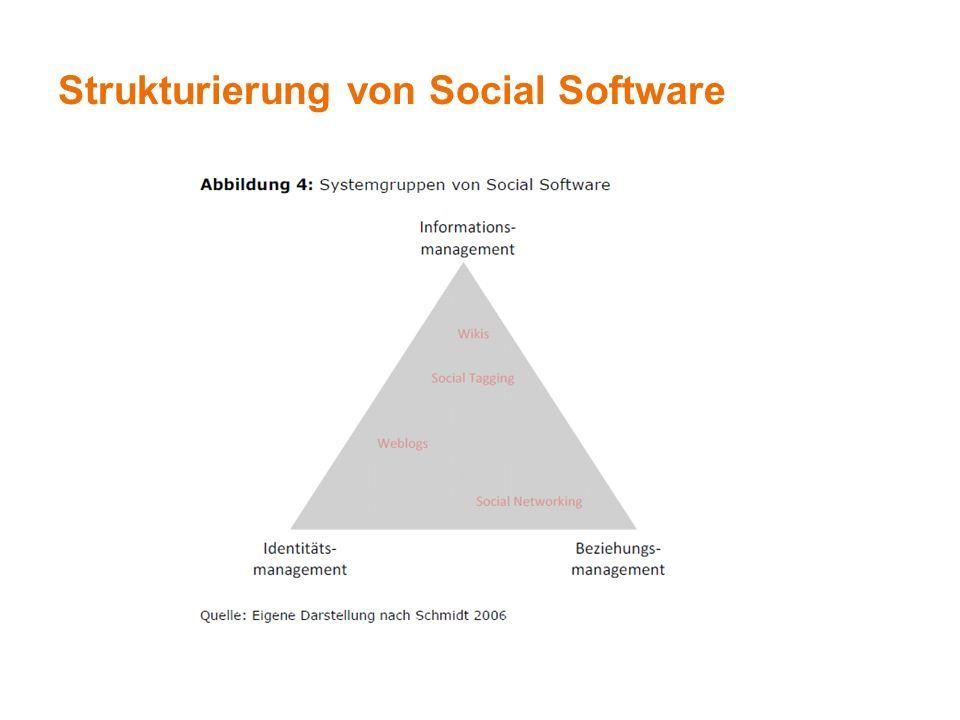Strukturierung von Social Software