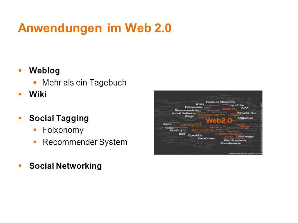 Anwendungen im Web 2.0 Weblog Mehr als ein Tagebuch Wiki
