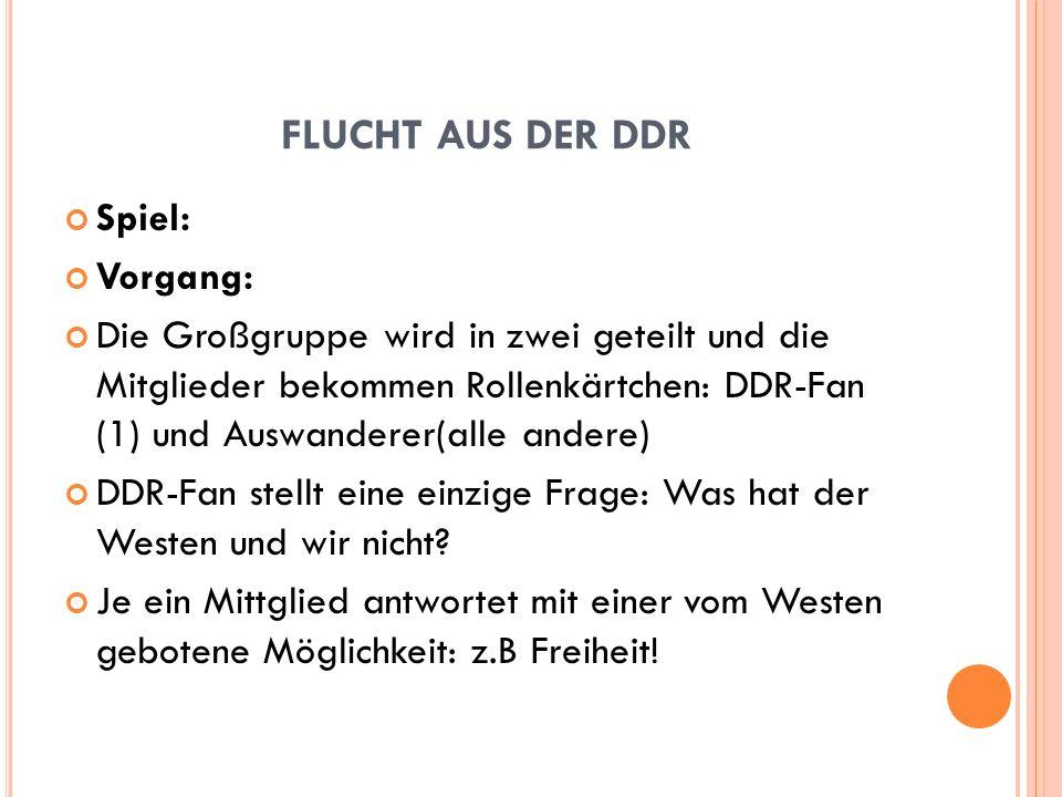 FLUCHT AUS DER DDR Spiel: Vorgang: