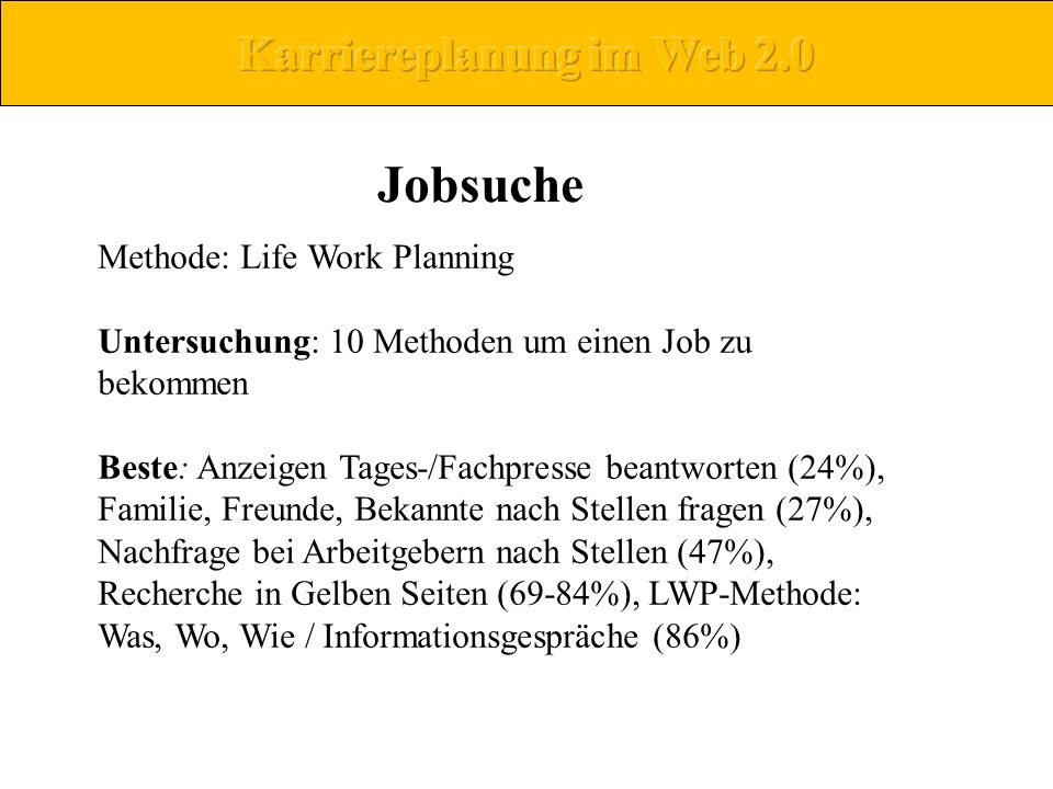 Karriereplanung im Web 2.0
