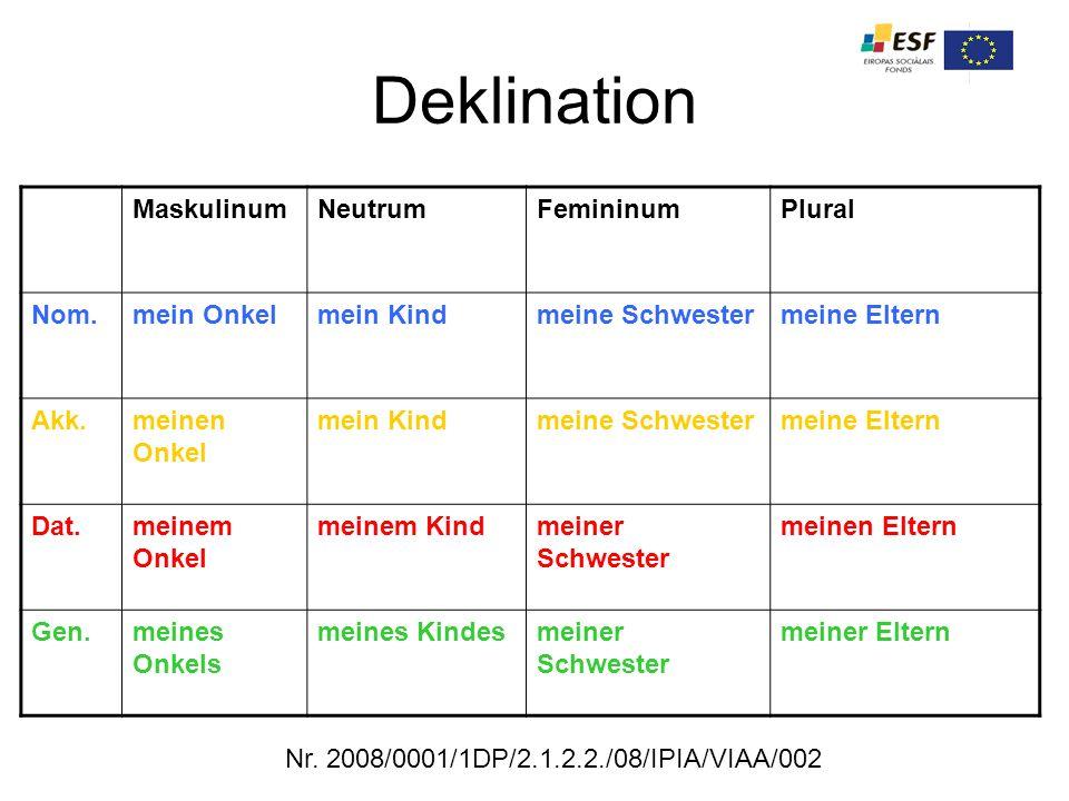 Deklination Maskulinum Neutrum Femininum Plural Nom. mein Onkel