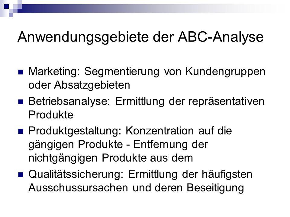 Anwendungsgebiete der ABC-Analyse