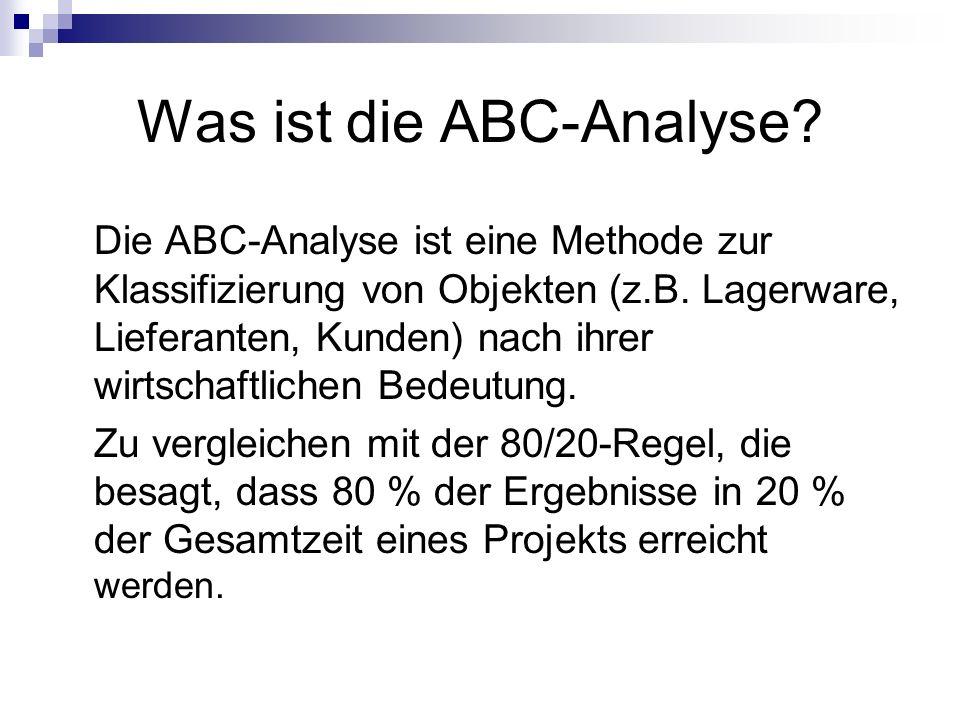 Was ist die ABC-Analyse