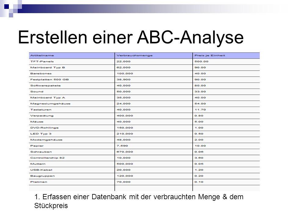 Erstellen einer ABC-Analyse