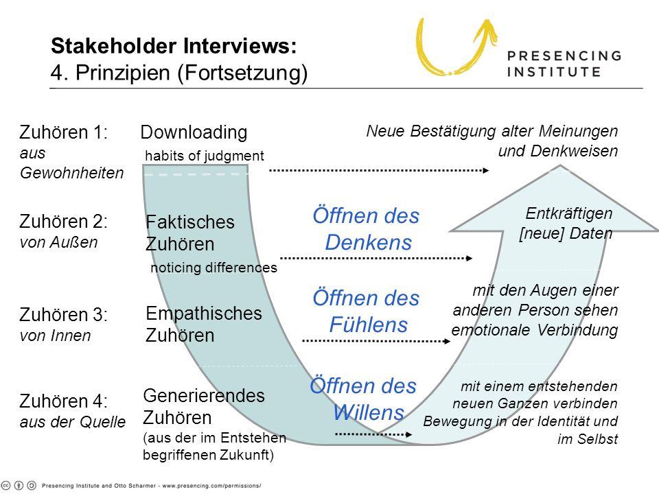 Stakeholder Interviews: 4. Prinzipien (Fortsetzung)