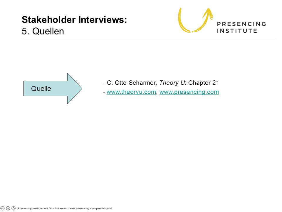 Stakeholder Interviews: 5. Quellen 5. Sources