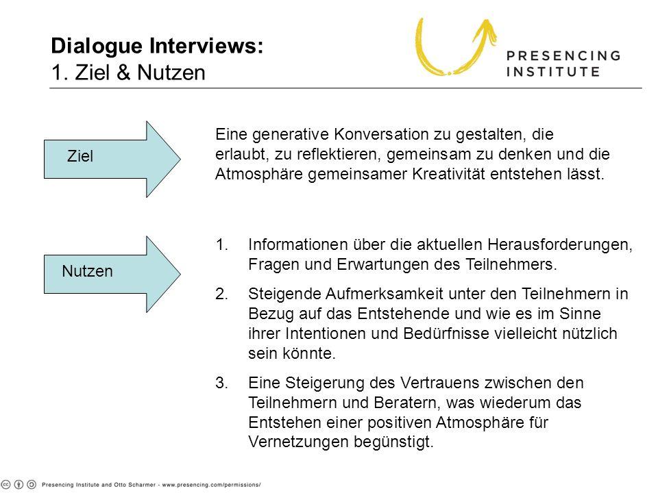 Dialogue Interviews: 1. Ziel & Nutzen