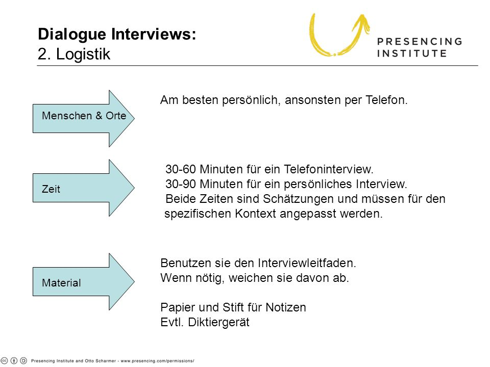 Dialogue Interviews: 2. Logistik