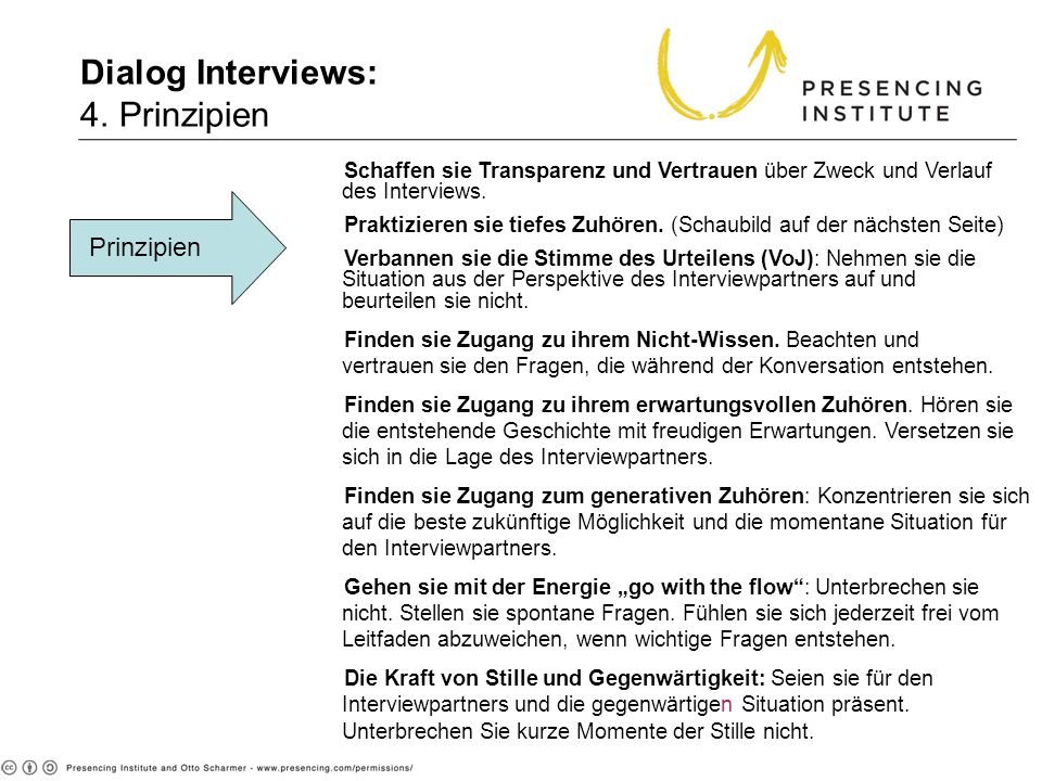 Dialog Interviews: 4. Prinzipien