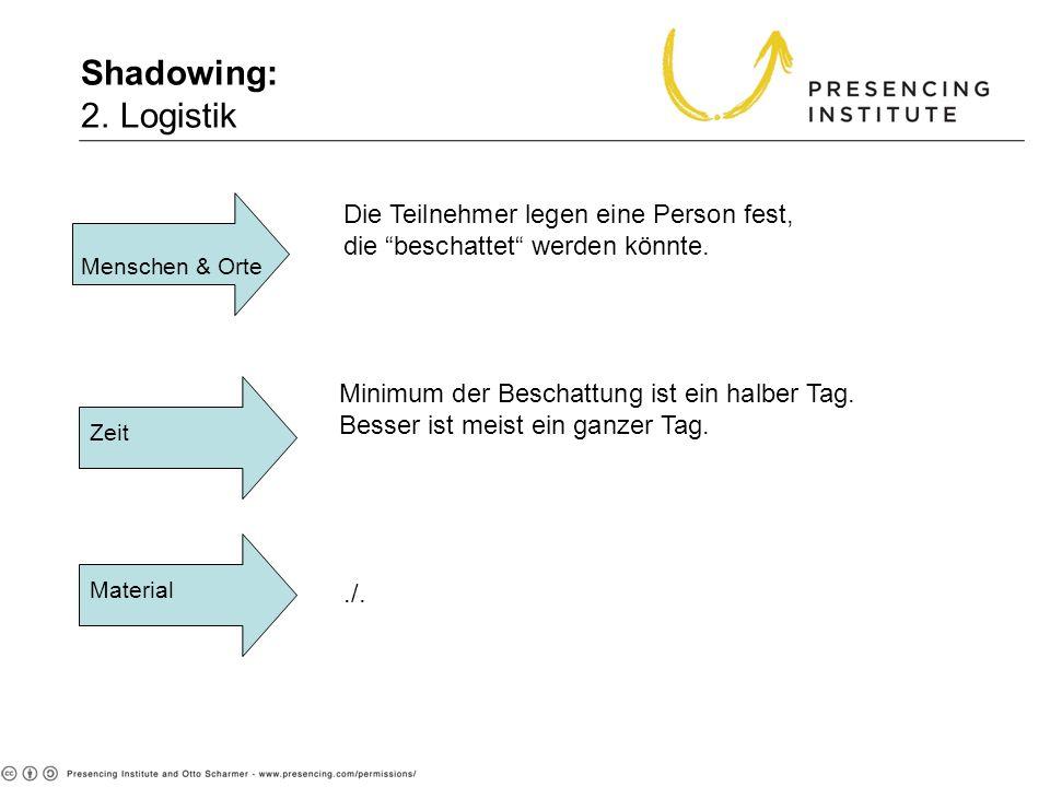 Shadowing: 2. Logistik Die Teilnehmer legen eine Person fest,