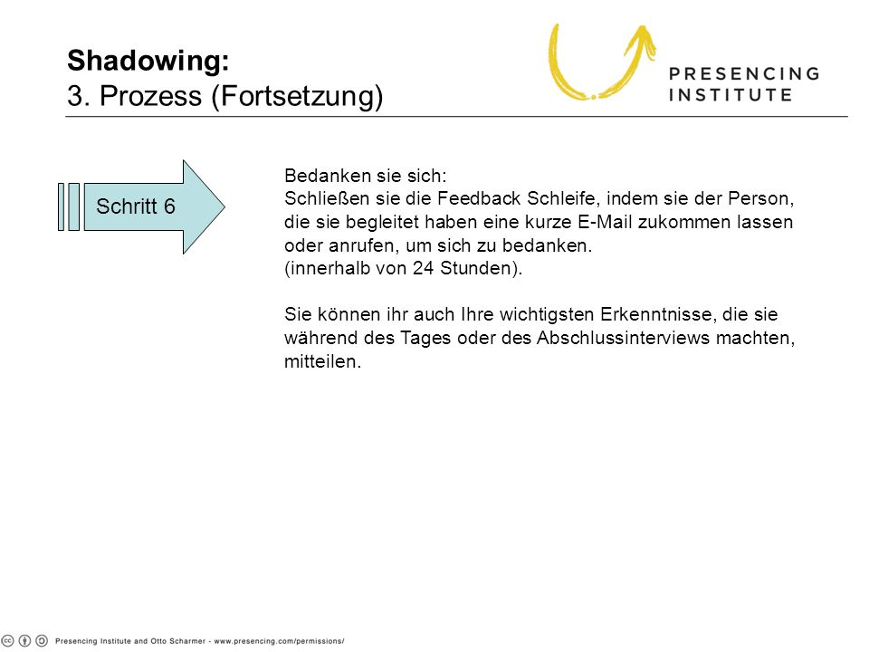 Shadowing: 3. Prozess (Fortsetzung)