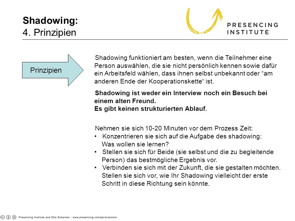 Shadowing: 4. Prinzipien