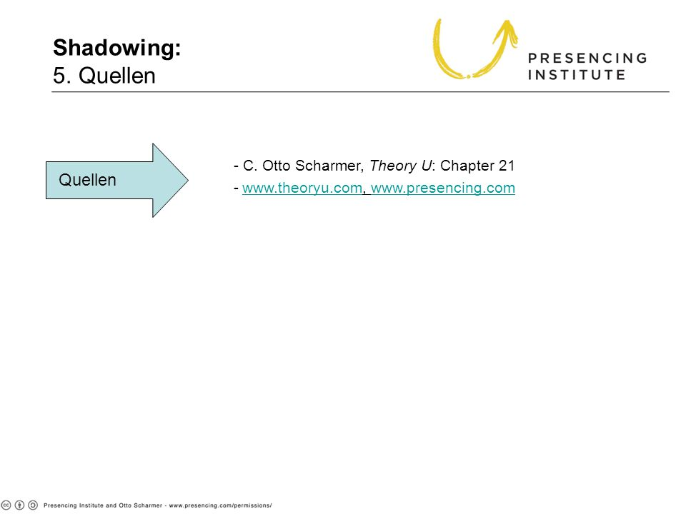 Shadowing: 5. Quellen Quellen - C. Otto Scharmer, Theory U: Chapter 21