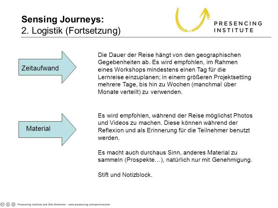 Sensing Journeys: 2. Logistik (Fortsetzung)