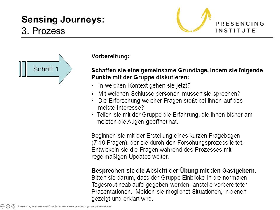 Sensing Journeys: 3. Prozess 3. Process