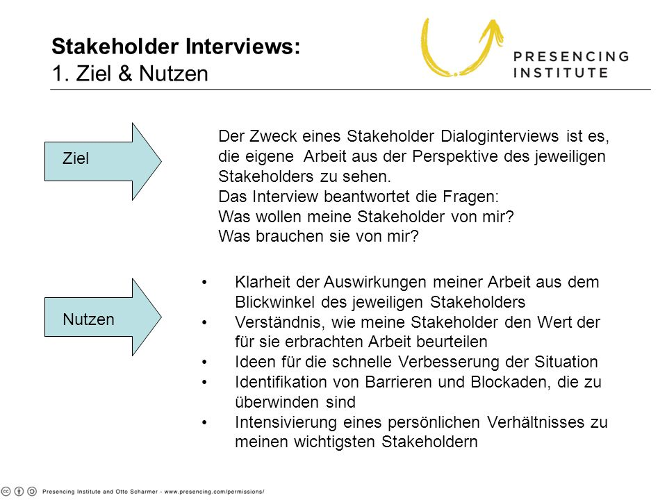 Stakeholder Interviews: 1. Ziel & Nutzen 1. Purpose & Outcomes