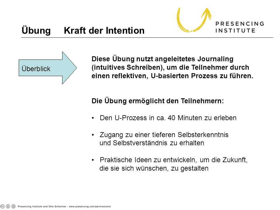 Übung Kraft der Intention