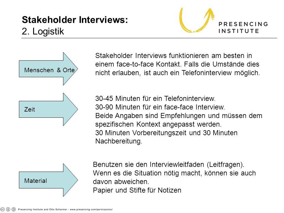 Stakeholder Interviews: 2. Logistik 2. Logistics