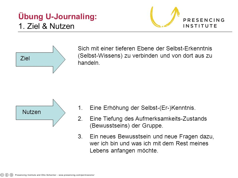 Übung U-Journaling: 1. Ziel & Nutzen
