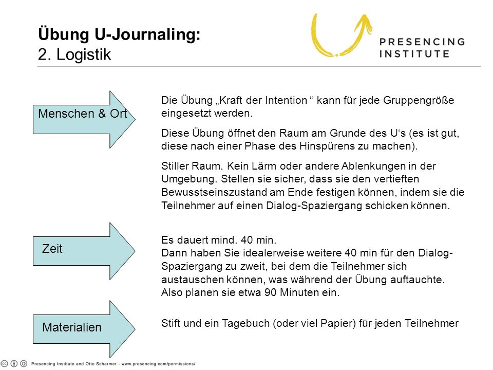 Übung U-Journaling: 2. Logistik