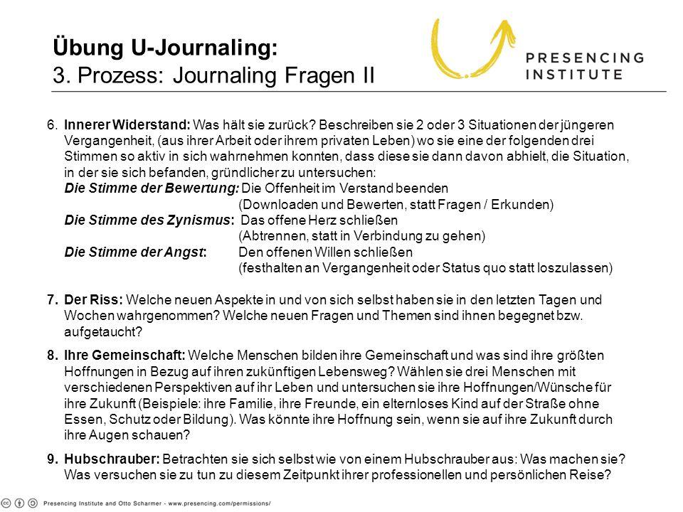 Übung U-Journaling: 3. Prozess: Journaling Fragen II