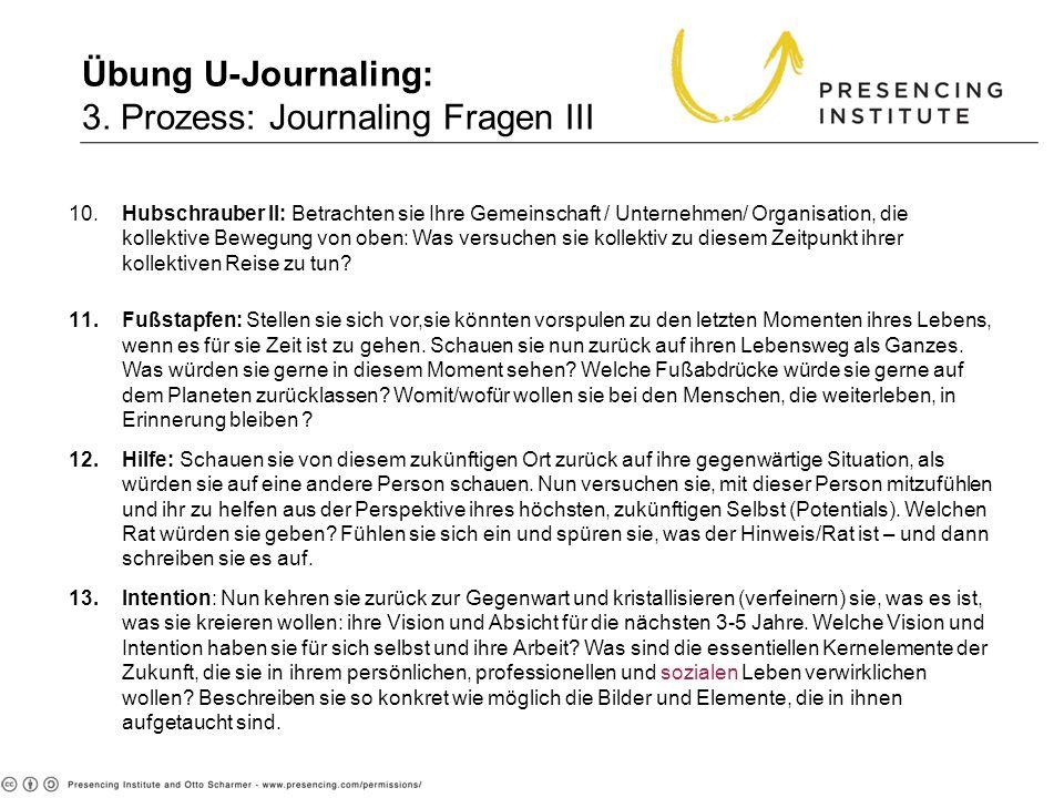 Übung U-Journaling: 3. Prozess: Journaling Fragen III