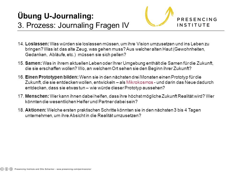 Übung U-Journaling: 3. Prozess: Journaling Fragen IV