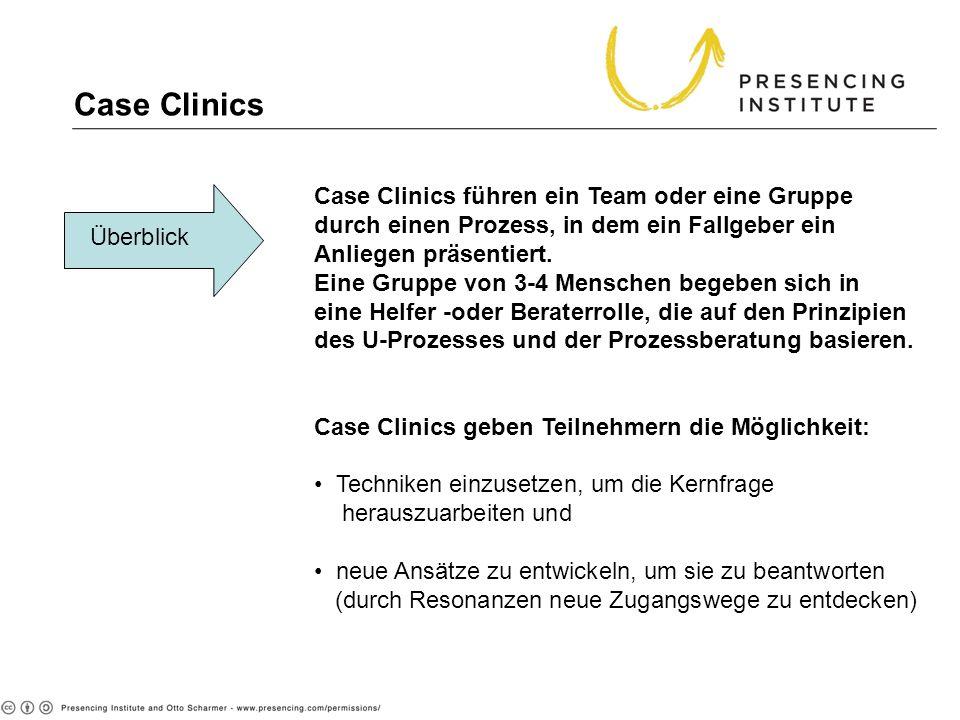 Case Clinics