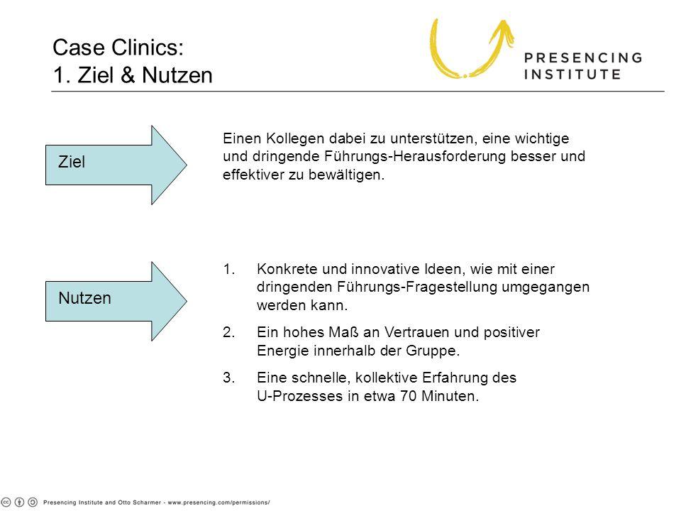 Case Clinics: 1. Ziel & Nutzen