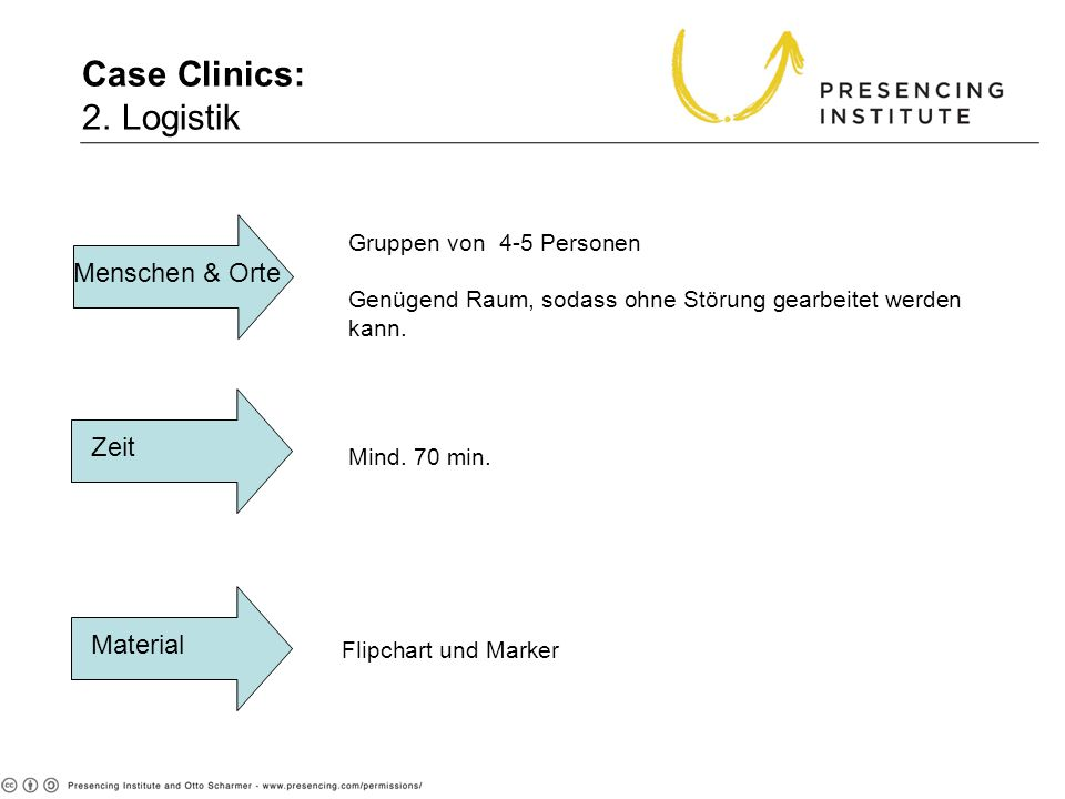 Case Clinics: 2. Logistik