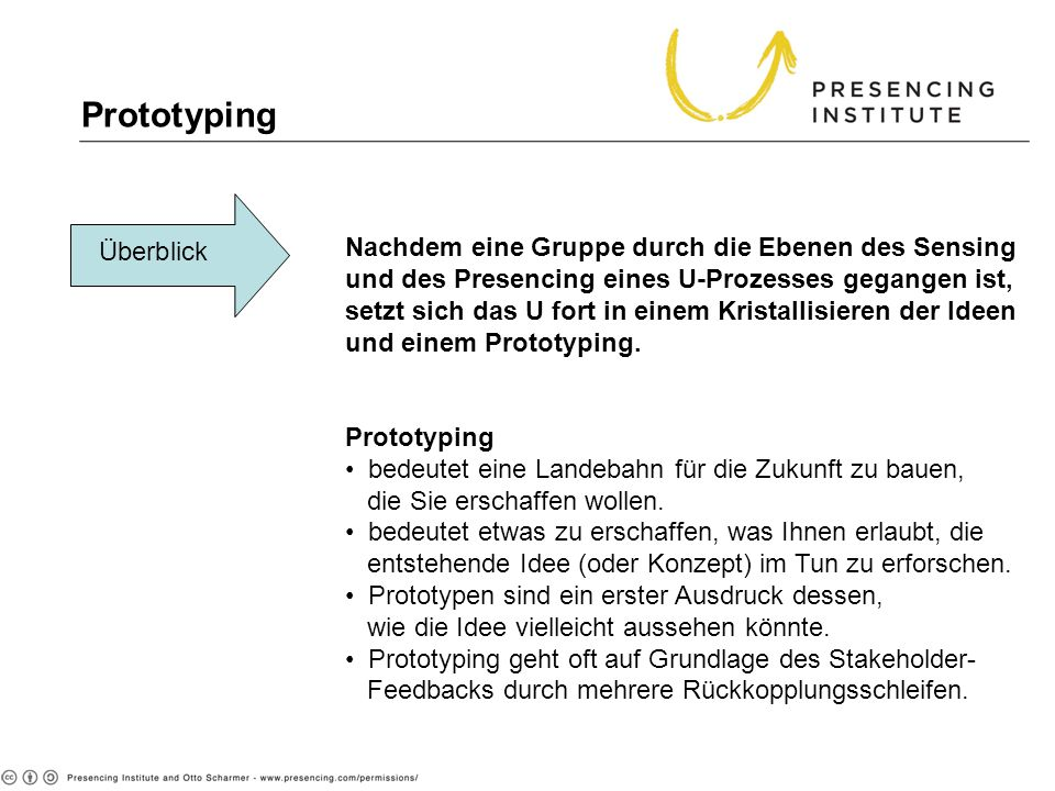 PrototypingÜberblick.