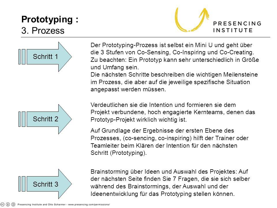 Prototyping : 3. Prozess Schritt 1 Schritt 2 Schritt 3