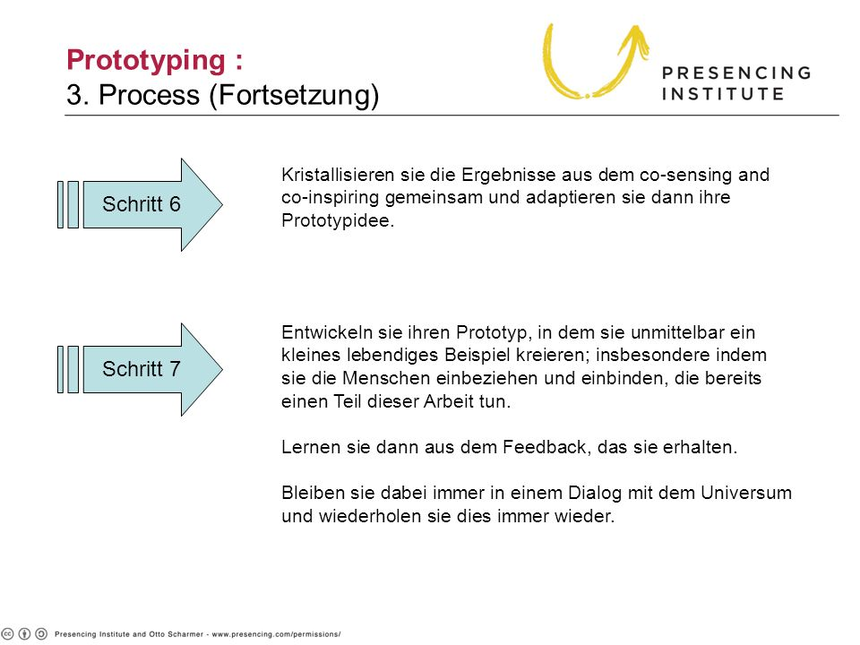 Prototyping : 3. Process (Fortsetzung)
