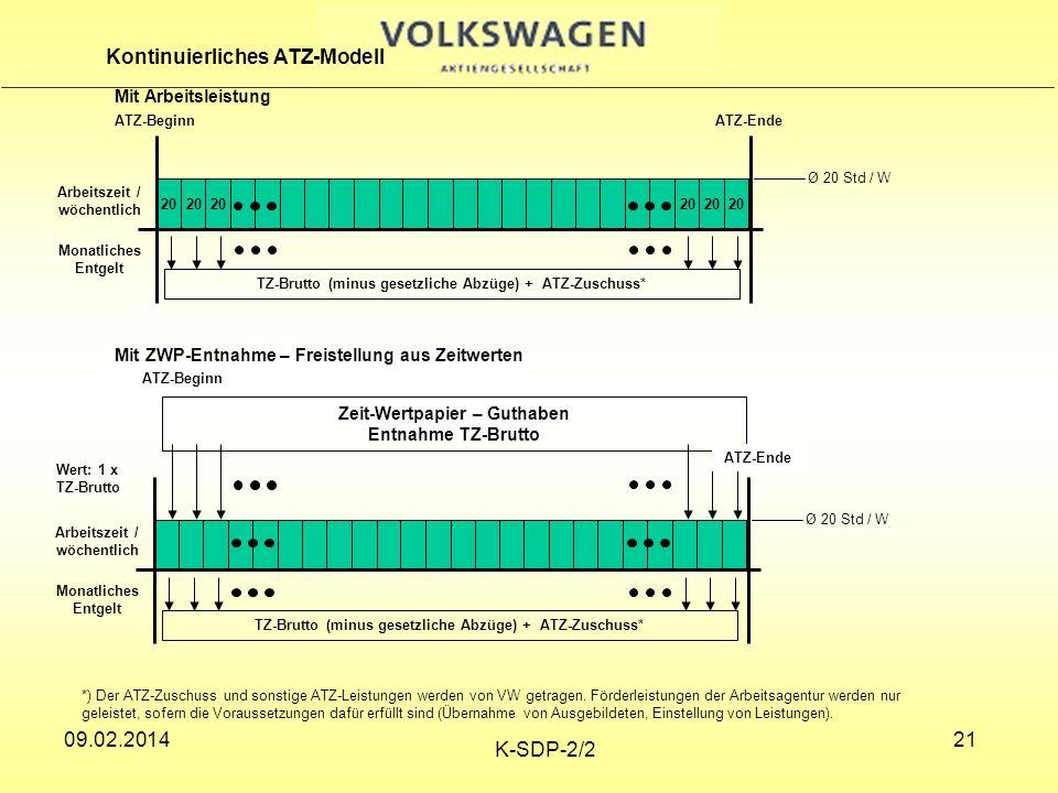 Kontinuierliches ATZ-Modell