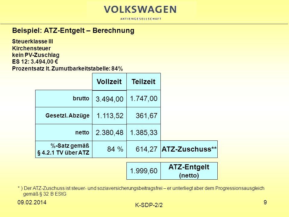 Vollzeit Teilzeit ATZ-Zuschuss** ATZ-Entgelt (netto)