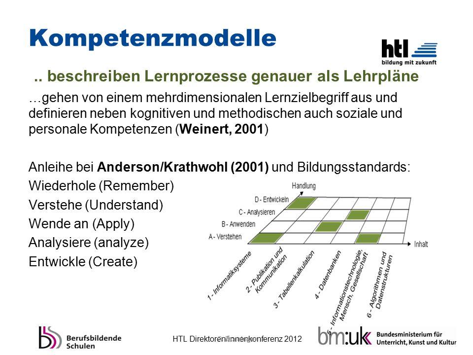 HTL Direktoren/innenkonferenz 2012