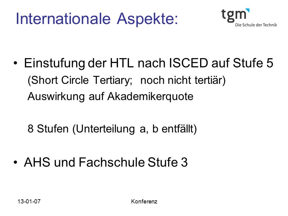 Internationale Aspekte: