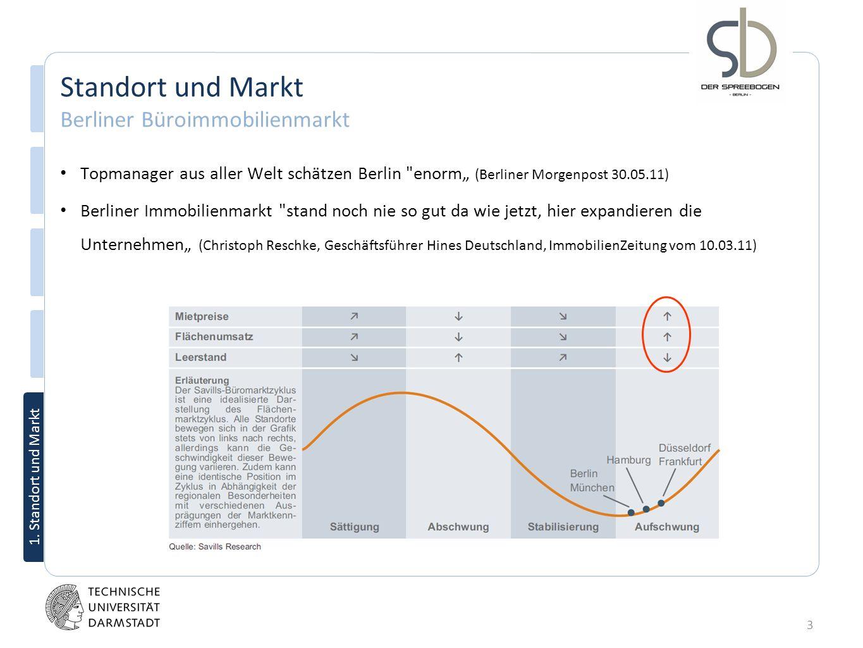 Standort und Markt Berliner Büroimmobilienmarkt