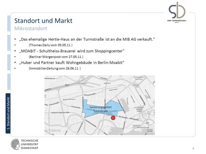 Standort und Markt Mikrostandort