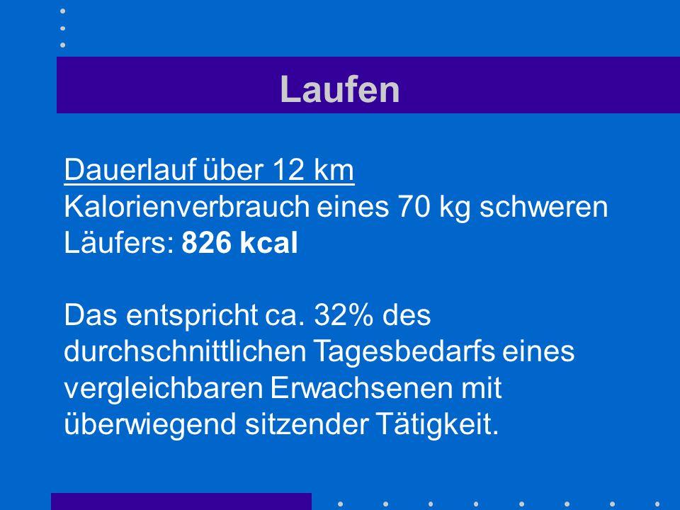 Laufen Dauerlauf über 12 km