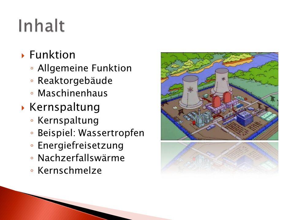 Inhalt Funktion Kernspaltung Allgemeine Funktion Reaktorgebäude