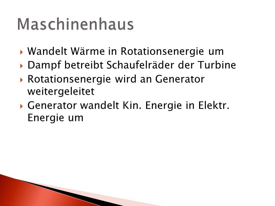 Maschinenhaus Wandelt Wärme in Rotationsenergie um
