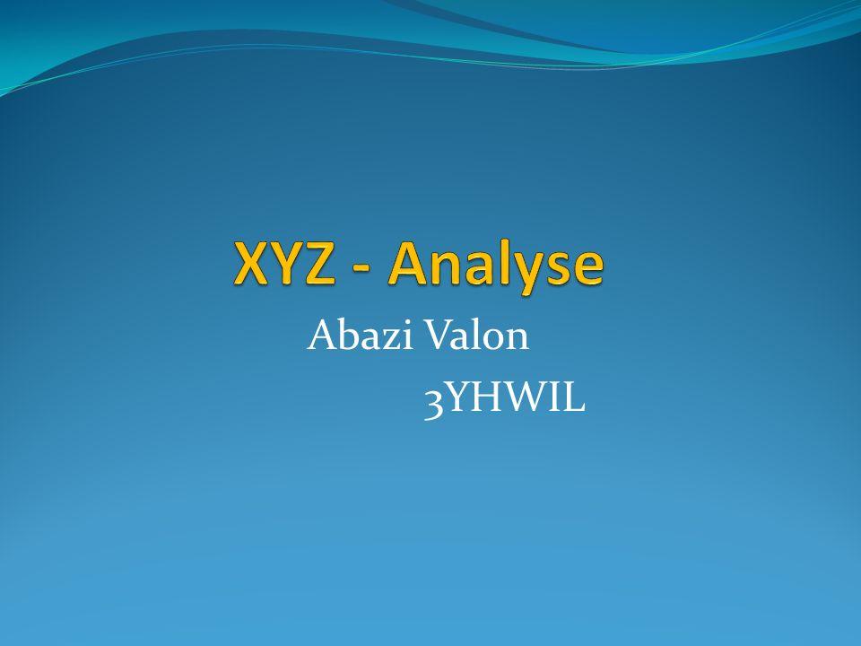 XYZ - Analyse Abazi Valon 3YHWIL