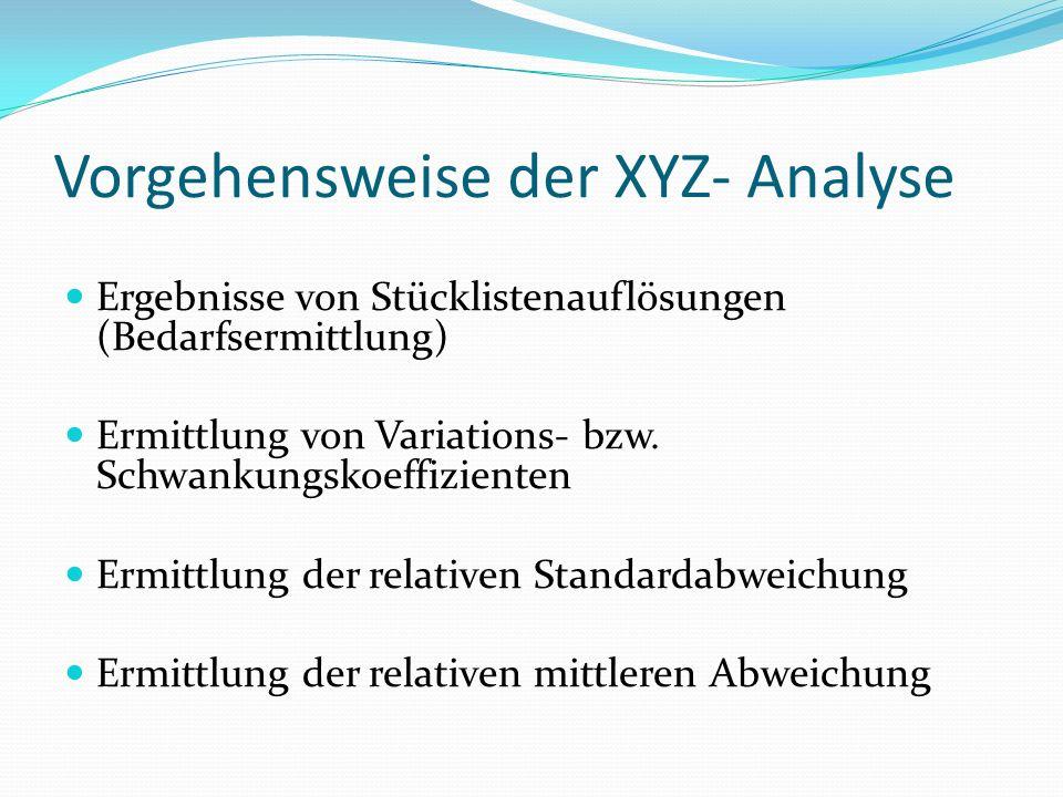 Vorgehensweise der XYZ- Analyse