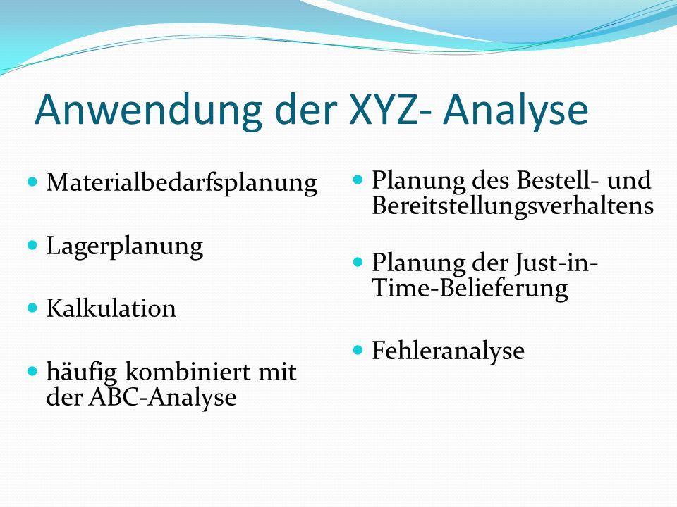 Anwendung der XYZ- Analyse